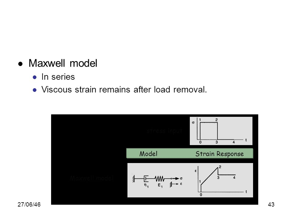 Maxwell model In series Viscous strain remains after load removal.