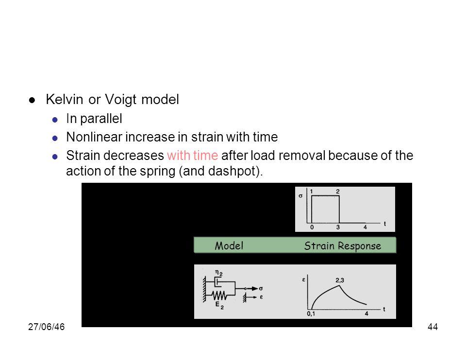 Kelvin or Voigt model In parallel