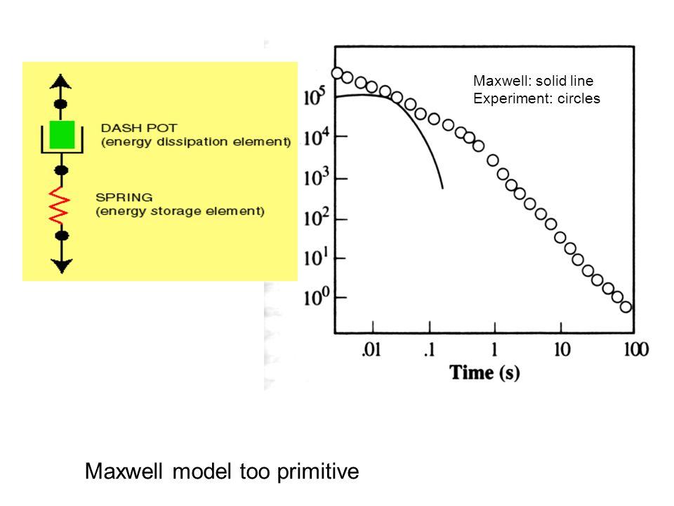 Maxwell model too primitive