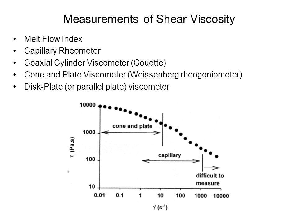 Measurements of Shear Viscosity