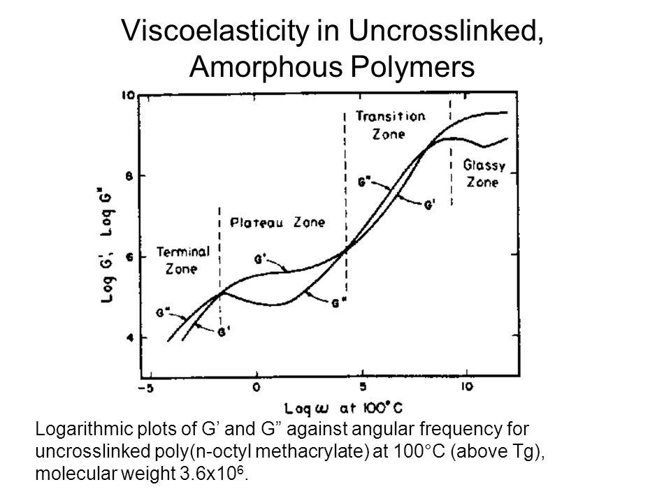 Viscoelasticity in Uncrosslinked, Amorphous Polymers
