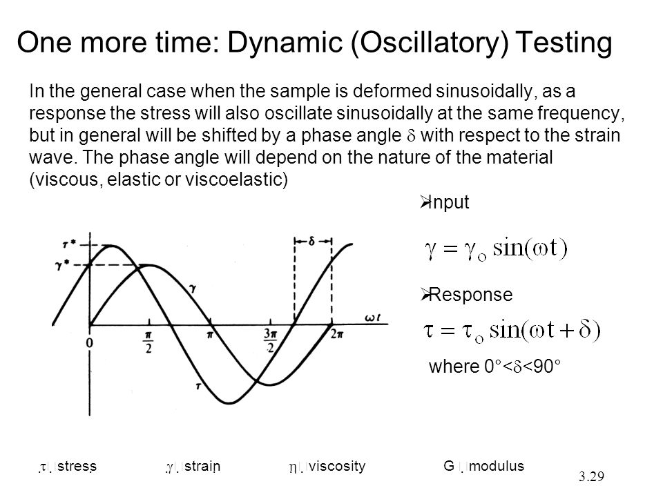 One more time: Dynamic (Oscillatory) Testing
