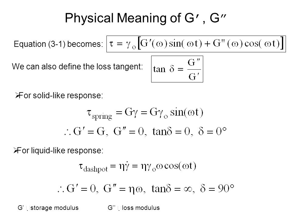 Physical Meaning of G', G