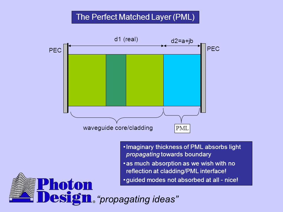 The Perfect Matched Layer (PML)