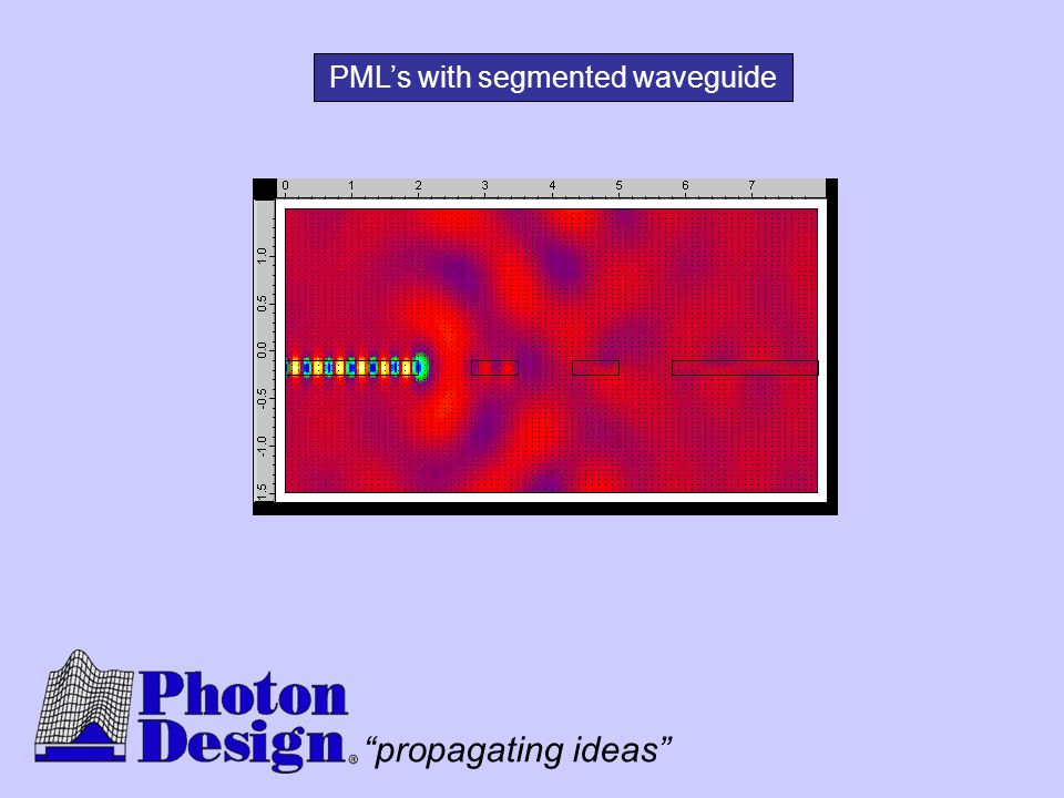 PML's with segmented waveguide