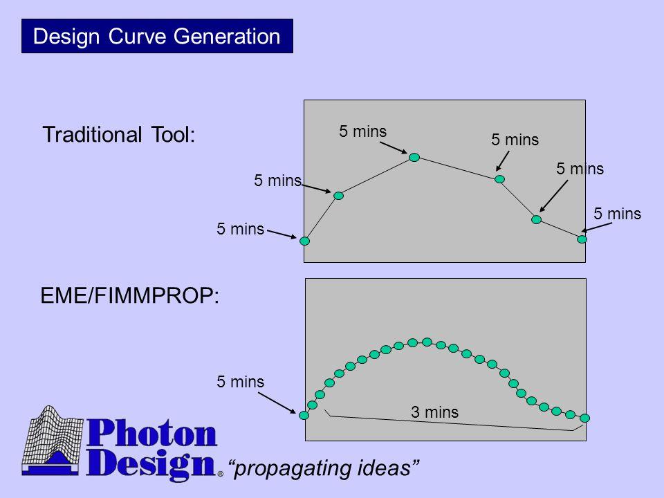 Design Curve Generation