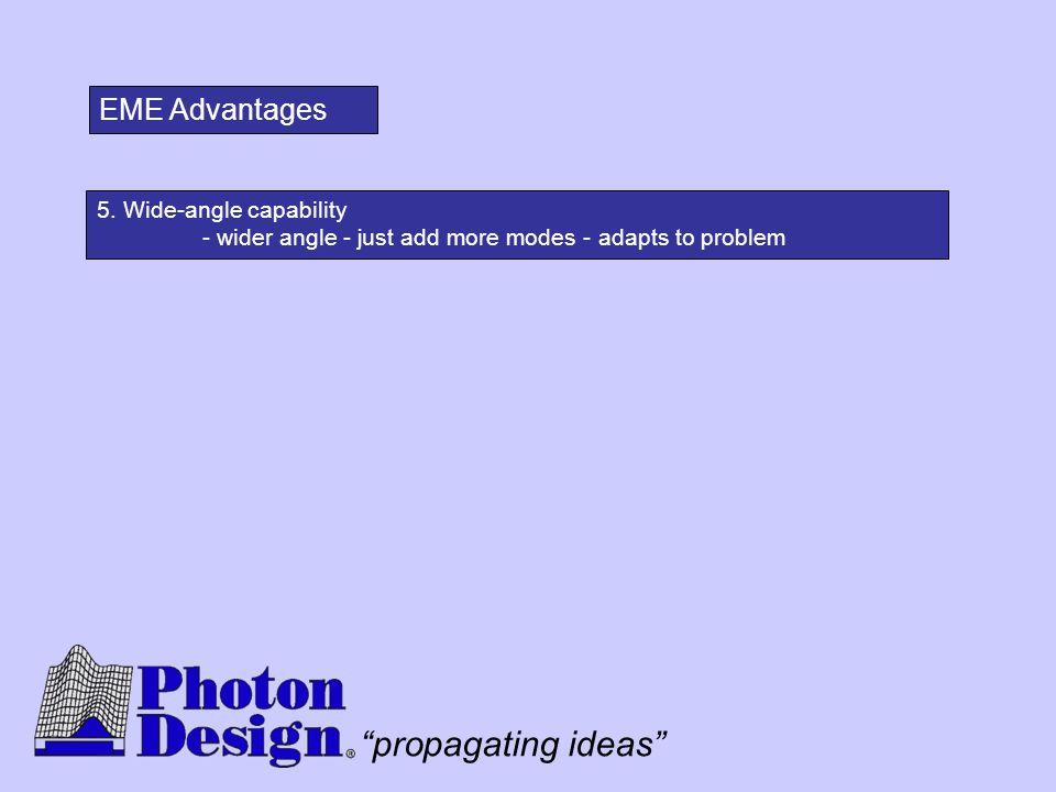 EME Advantages 5. Wide-angle capability