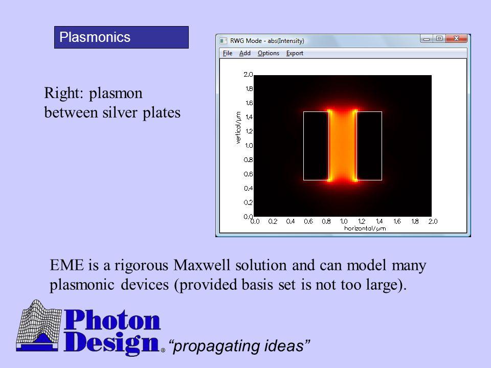 Right: plasmon between silver plates