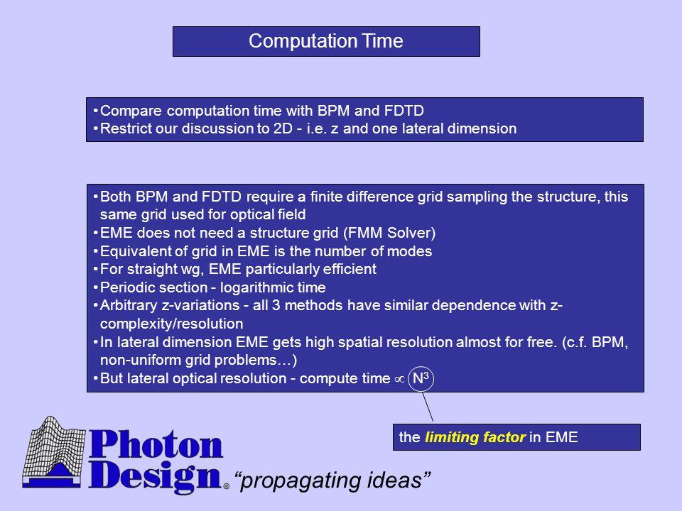 Computation Time Compare computation time with BPM and FDTD