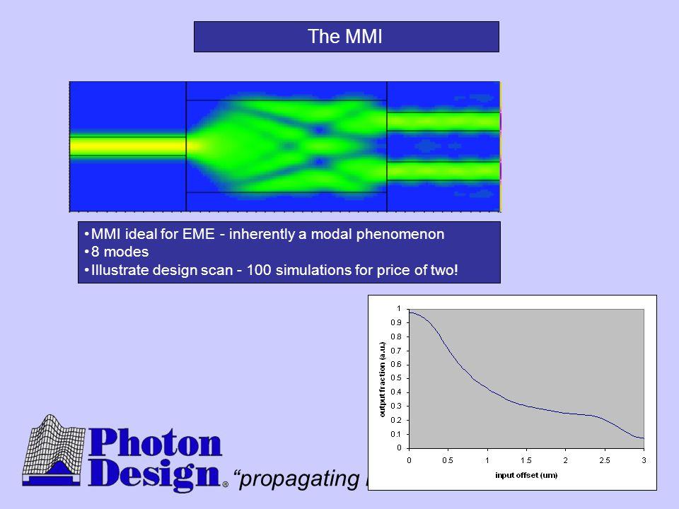 The MMI MMI ideal for EME - inherently a modal phenomenon 8 modes