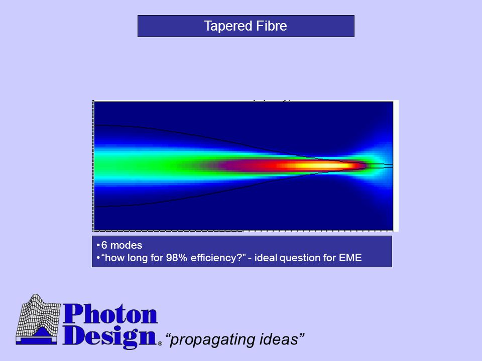 Tapered Fibre 6 modes how long for 98% efficiency - ideal question for EME
