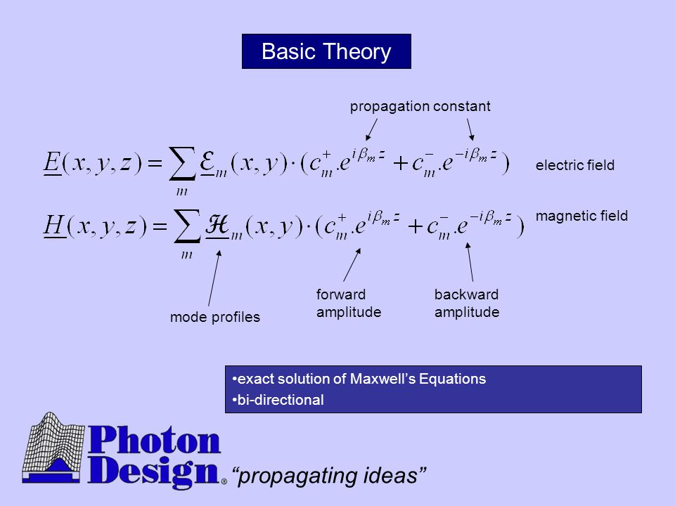 Basic Theory propagation constant electric field magnetic field