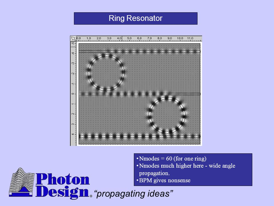 Ring Resonator Nmodes = 60 (for one ring)
