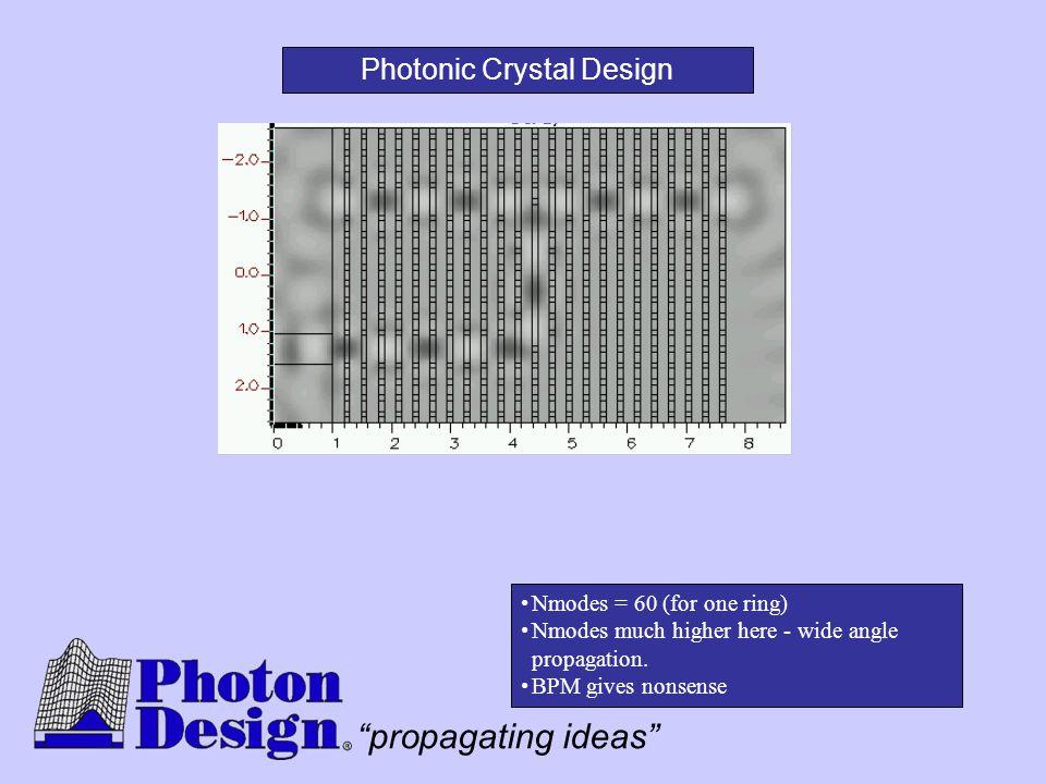 Photonic Crystal Design