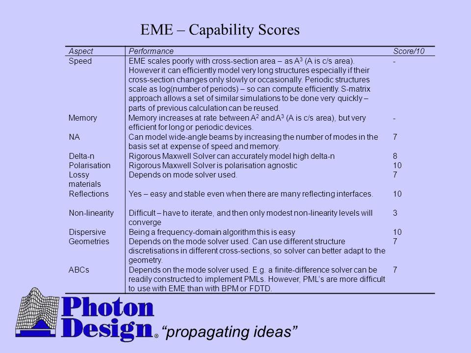 EME – Capability Scores
