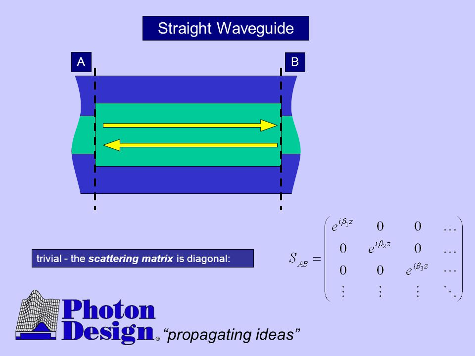 Straight Waveguide A B trivial - the scattering matrix is diagonal: