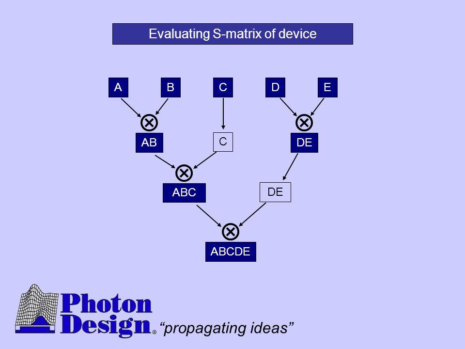 Evaluating S-matrix of device