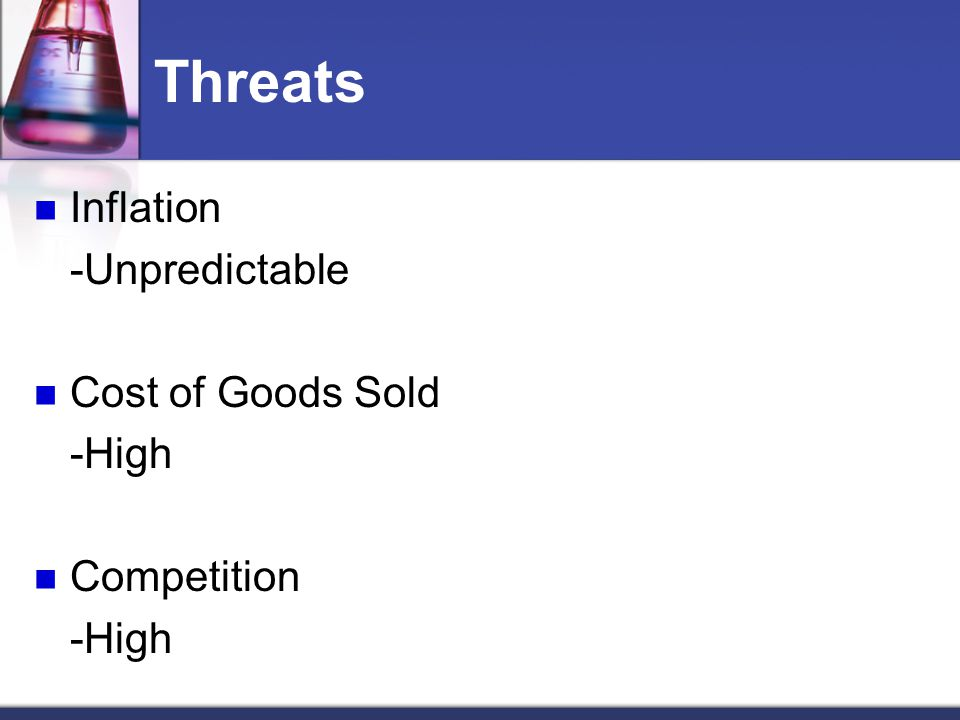 Threats Inflation -Unpredictable Cost of Goods Sold -High Competition