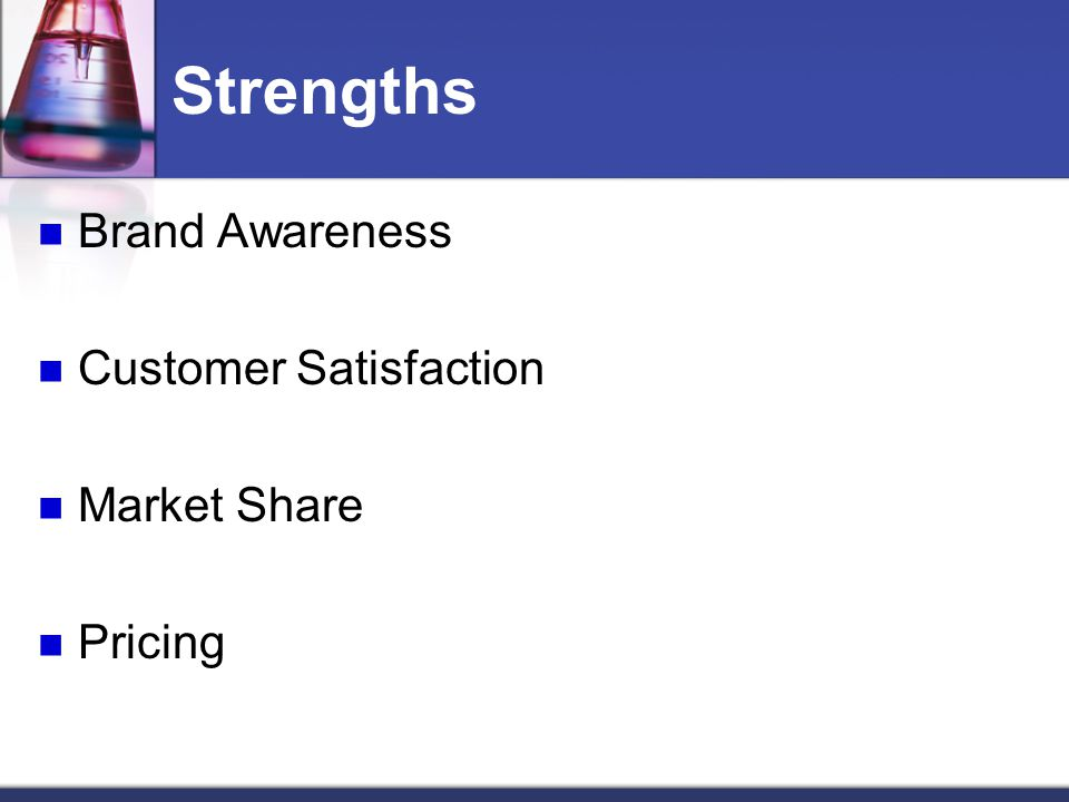 Strengths Brand Awareness Customer Satisfaction Market Share Pricing