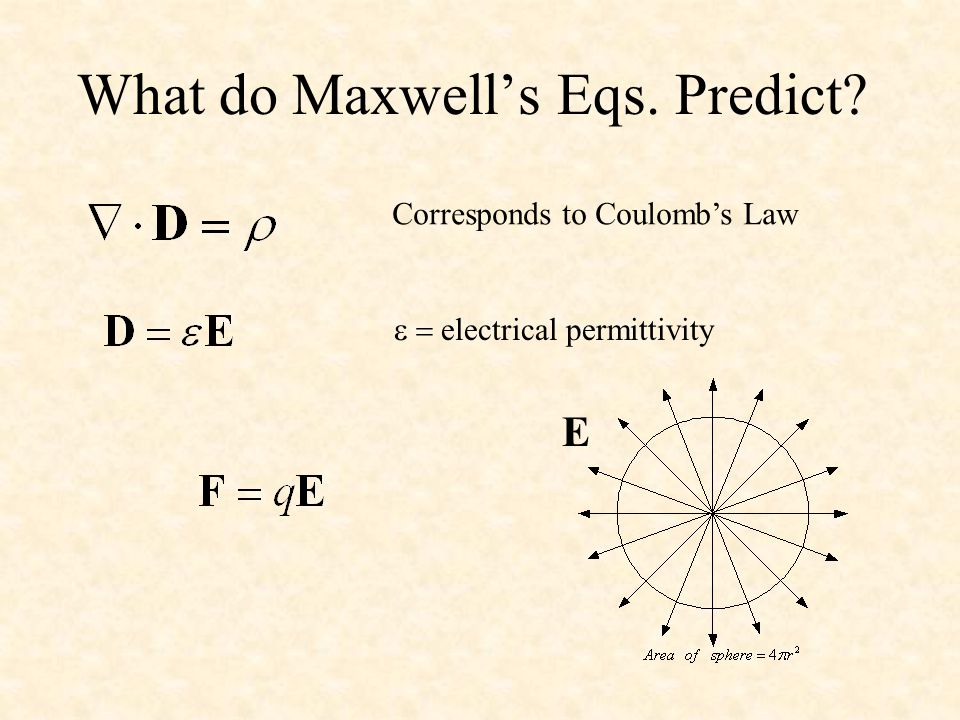 What do Maxwell's Eqs. Predict