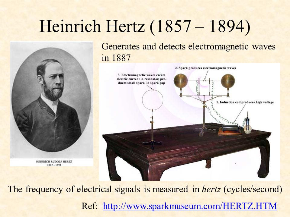 Heinrich Hertz (1857 – 1894) Generates and detects electromagnetic waves in 1887.