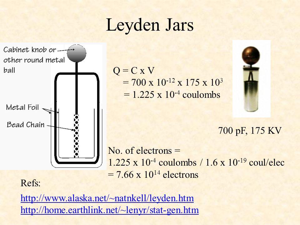Leyden Jars Q = C x V = 700 x 10-12 x 175 x 103