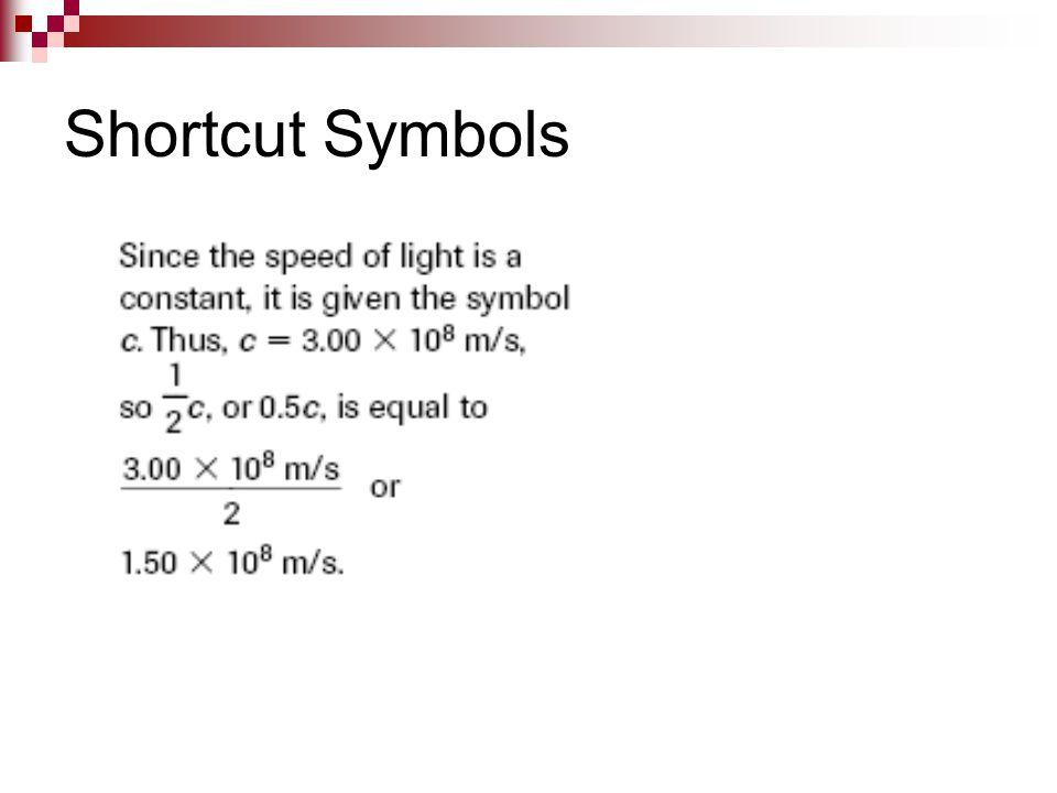 Shortcut Symbols