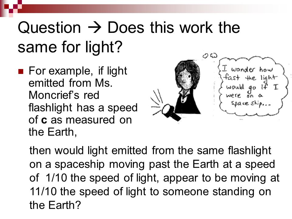 Question  Does this work the same for light