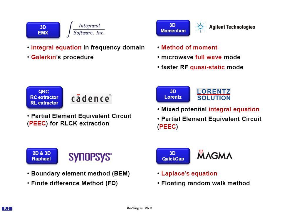 II. Quasi-static analyses (2D & 3D)
