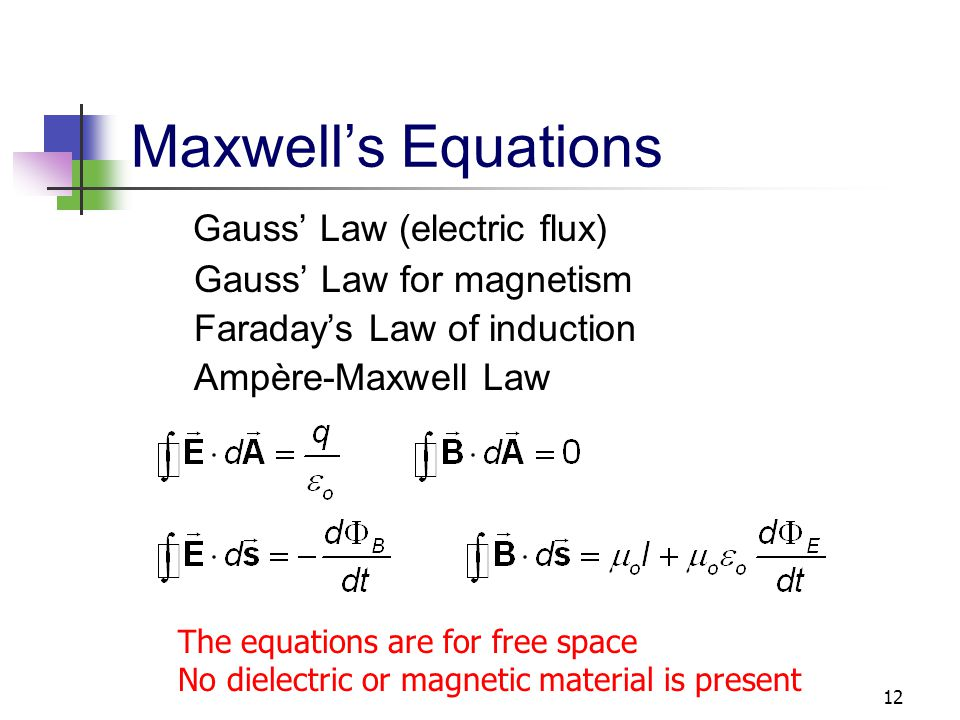 Maxwell's Equations Gauss' Law (electric flux)