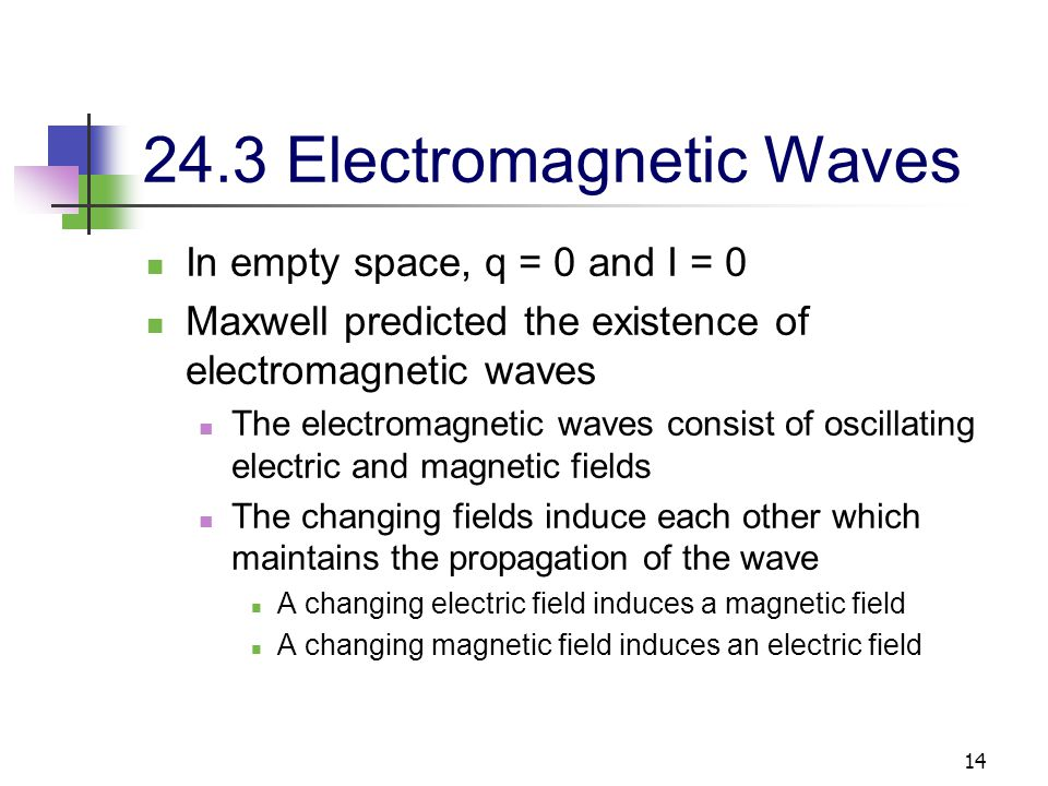 24.3 Electromagnetic Waves