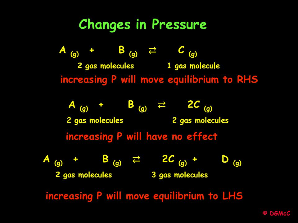 Changes in Pressure A (g) + B (g) ⇄ C (g)