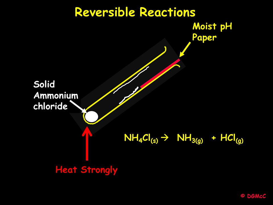 Reversible Reactions Moist pH Paper Solid Ammonium chloride