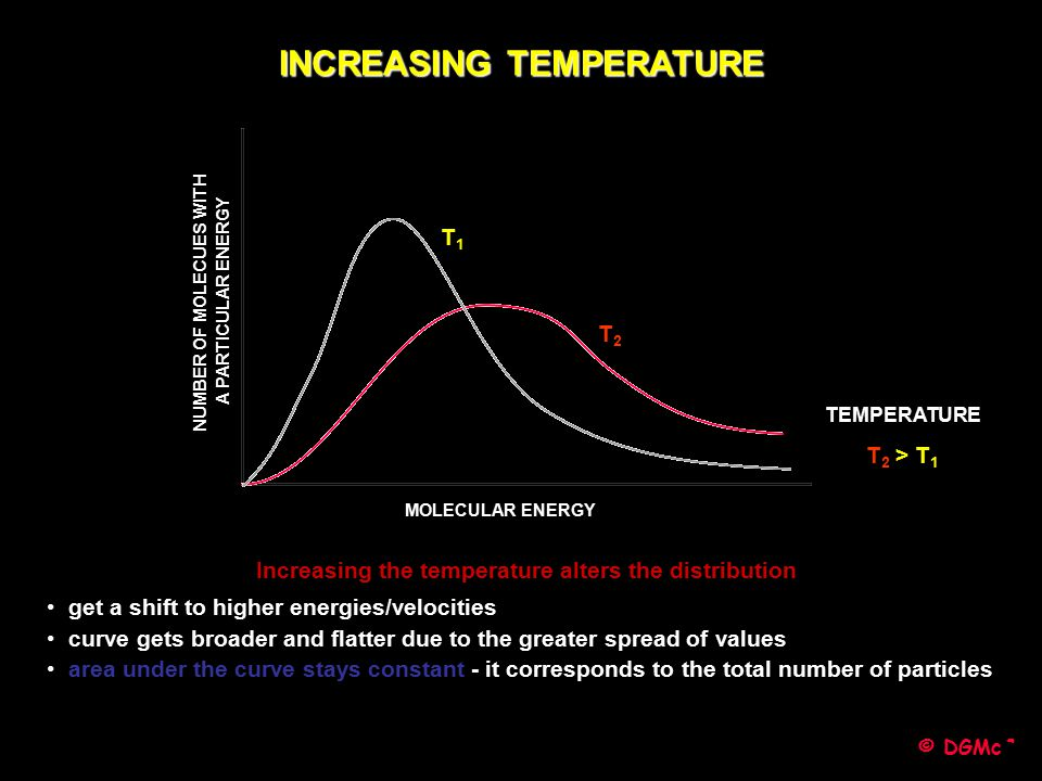 INCREASING TEMPERATURE NUMBER OF MOLECUES WITH