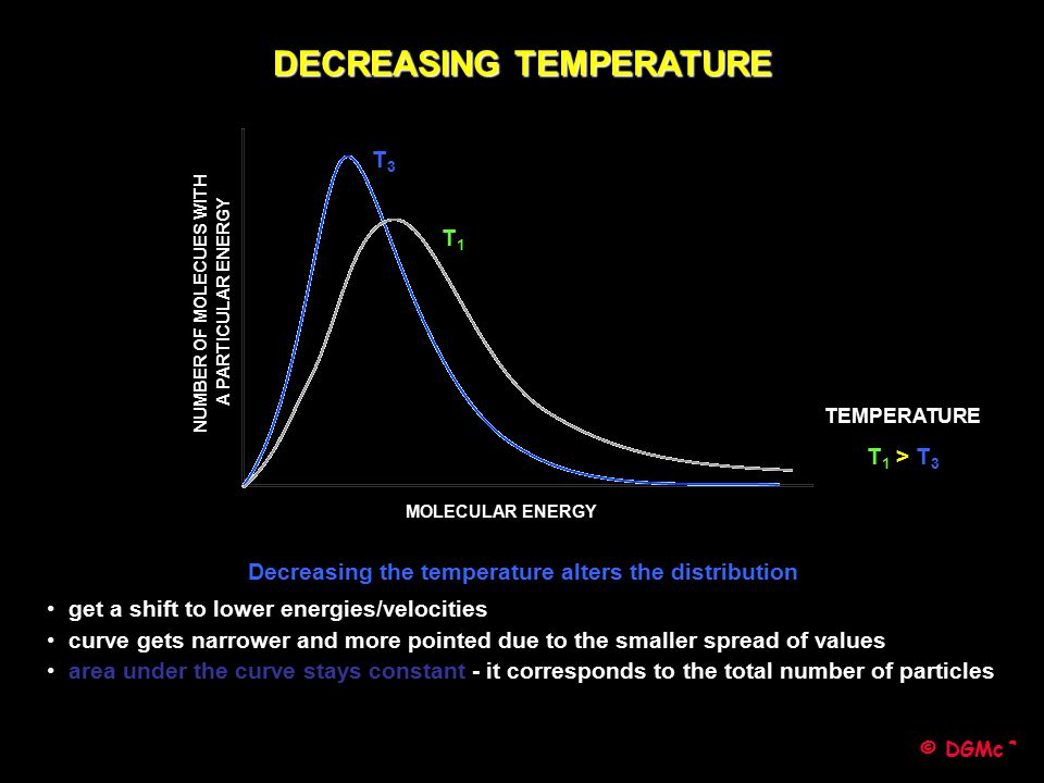 DECREASING TEMPERATURE NUMBER OF MOLECUES WITH