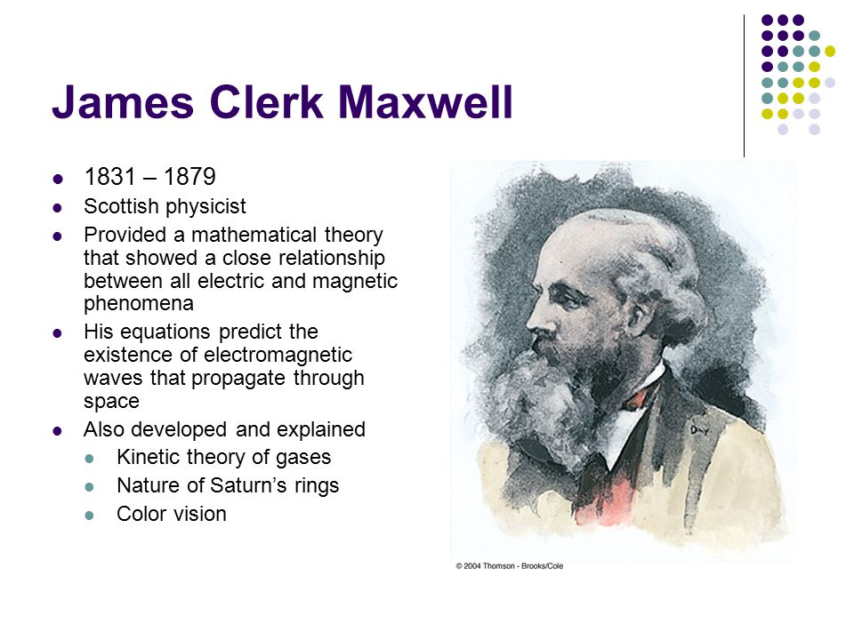 James Clerk Maxwell 1831 – 1879 Scottish physicist