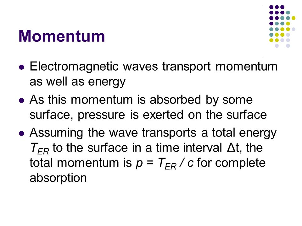 Momentum Electromagnetic waves transport momentum as well as energy