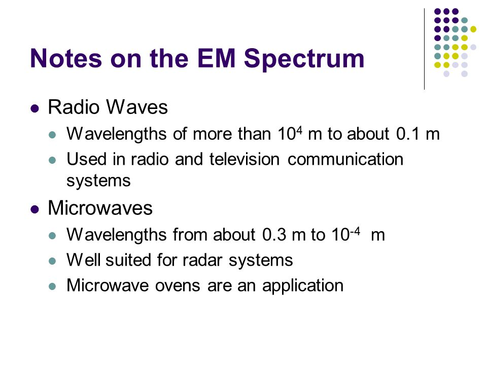 Notes on the EM Spectrum