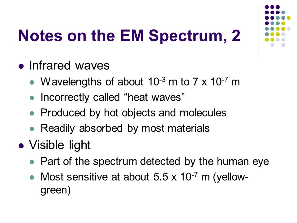 Notes on the EM Spectrum, 2
