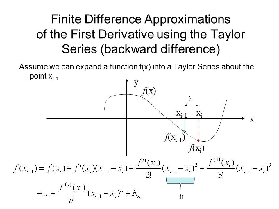 Finite Difference Approximations of the First Derivative using the Taylor Series (backward difference)