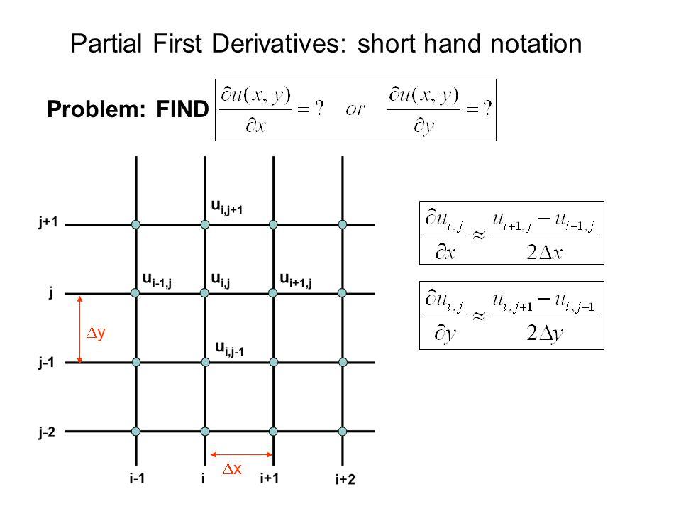 Partial First Derivatives: short hand notation