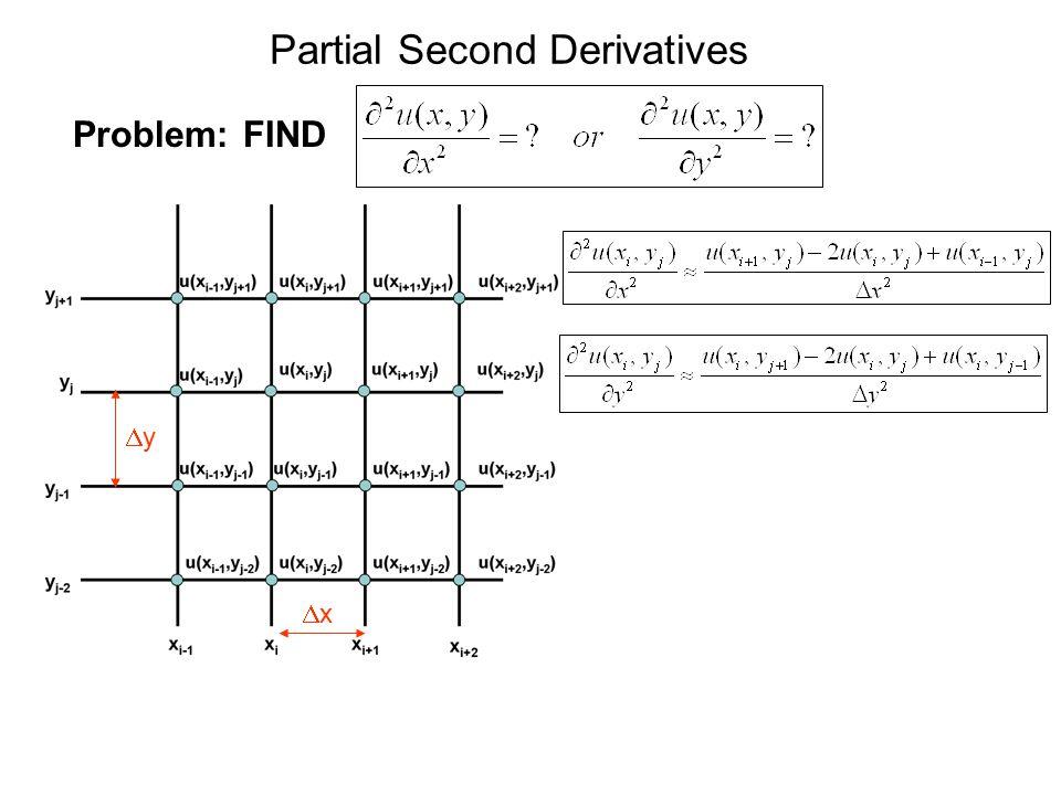 Partial Second Derivatives
