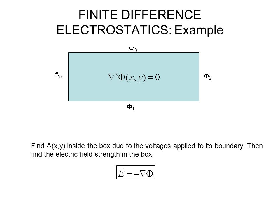 FINITE DIFFERENCE ELECTROSTATICS: Example