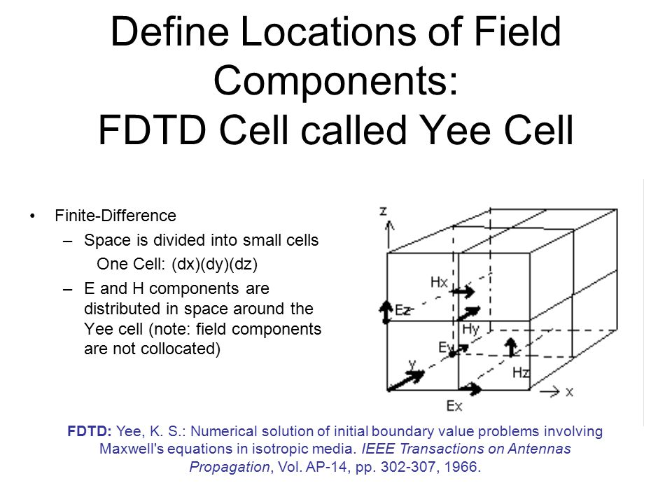 Define Locations of Field Components: FDTD Cell called Yee Cell