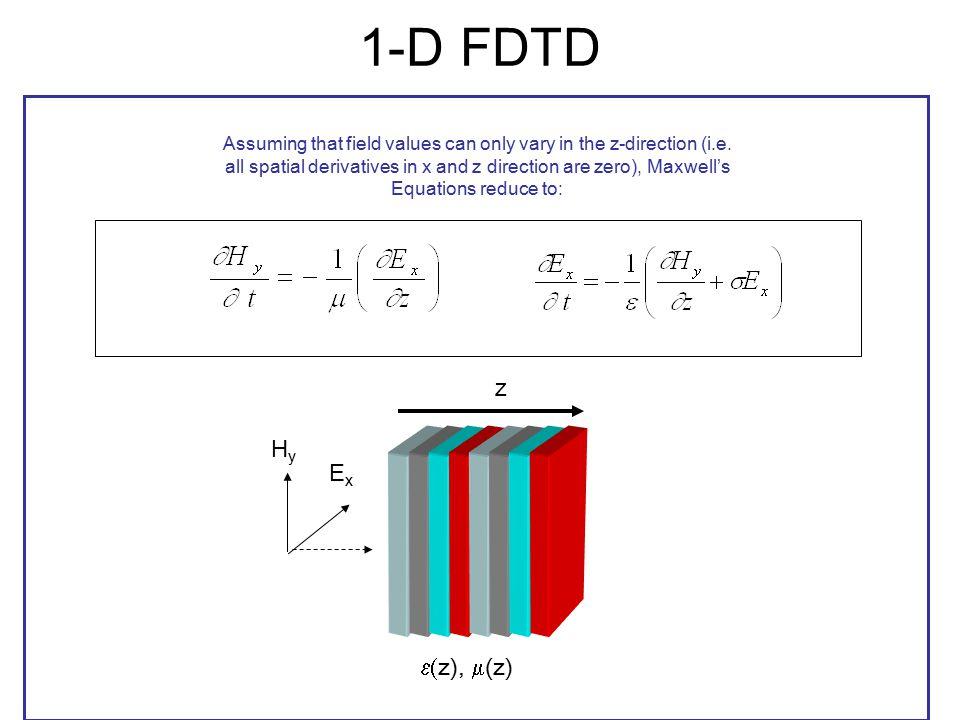 1-D FDTD