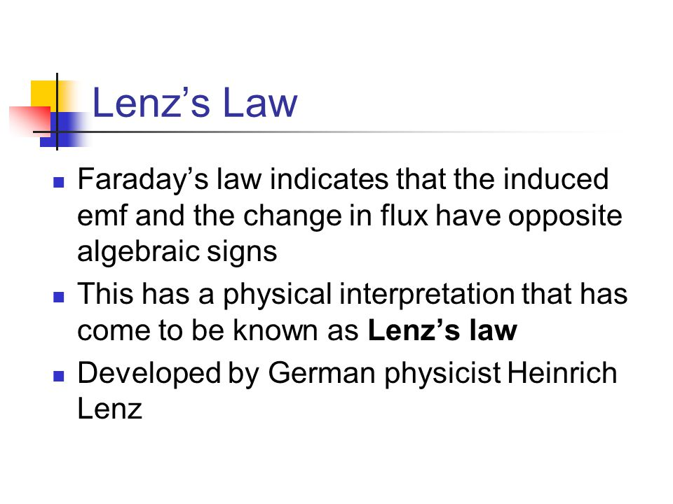 Lenz's Law Faraday's law indicates that the induced emf and the change in flux have opposite algebraic signs.
