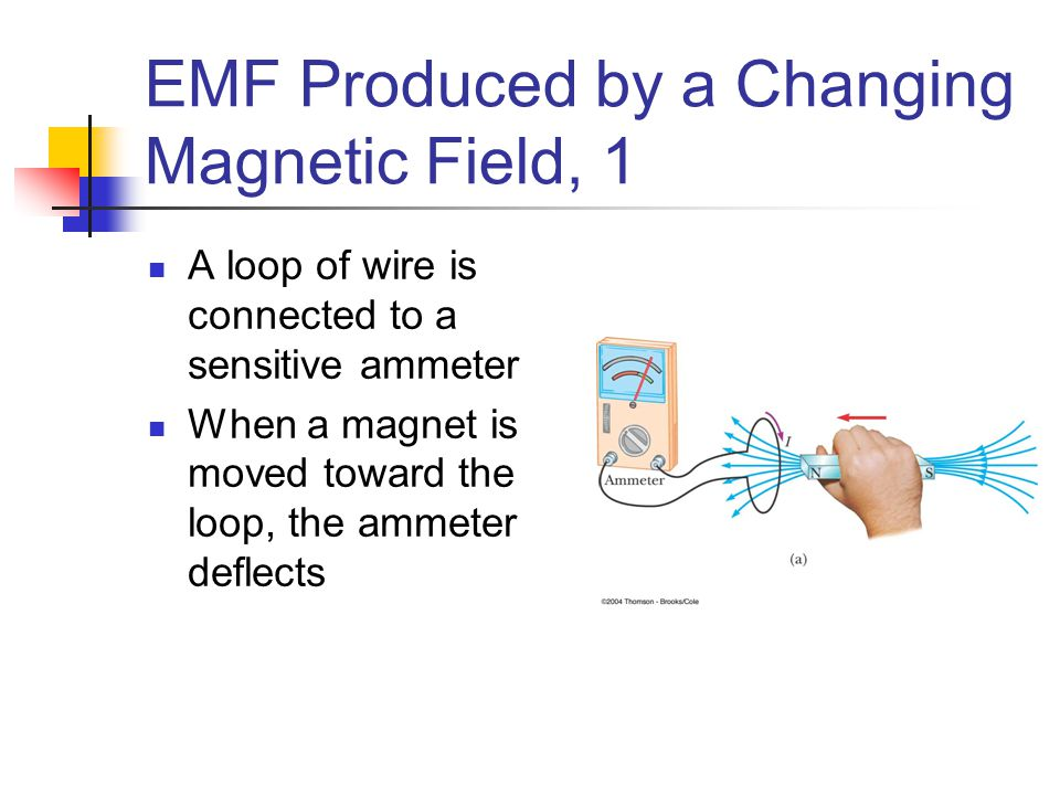 EMF Produced by a Changing Magnetic Field, 1