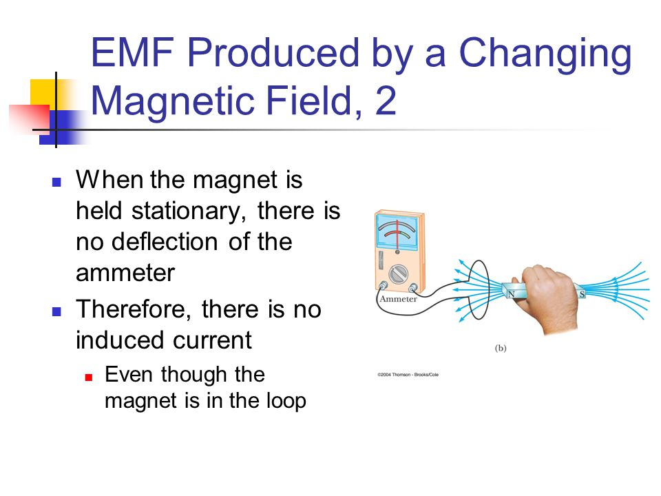 EMF Produced by a Changing Magnetic Field, 2