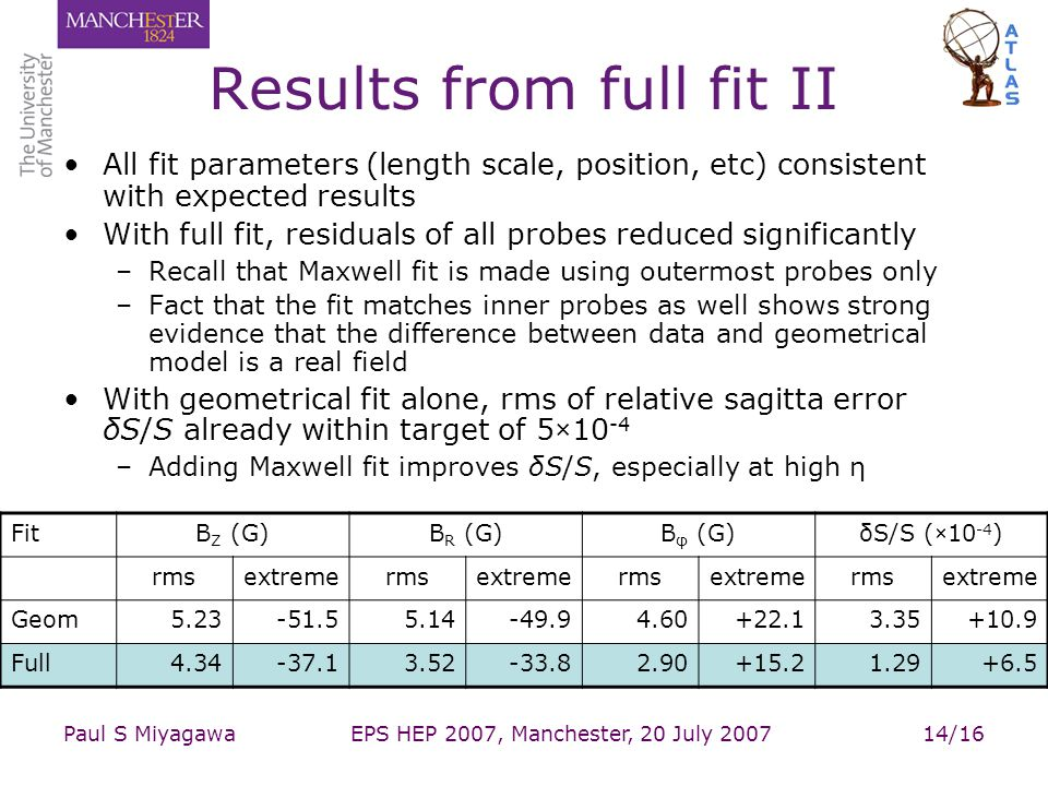 Results from full fit II