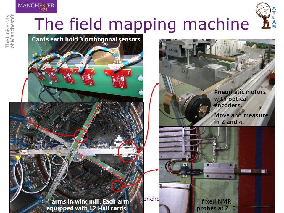 The field mapping machine
